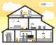 Jak sprawdzić czy kupujemy ciche mieszkanie?