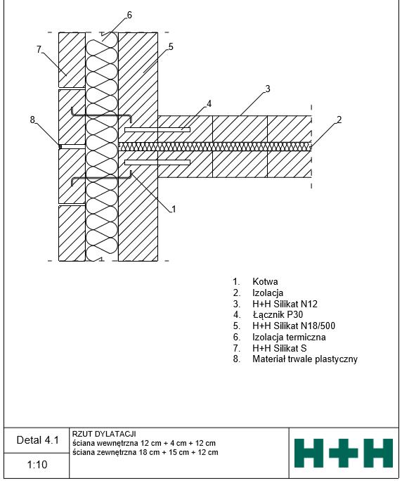 Dylatacje w przegrodach z betonu komórkowego H+H