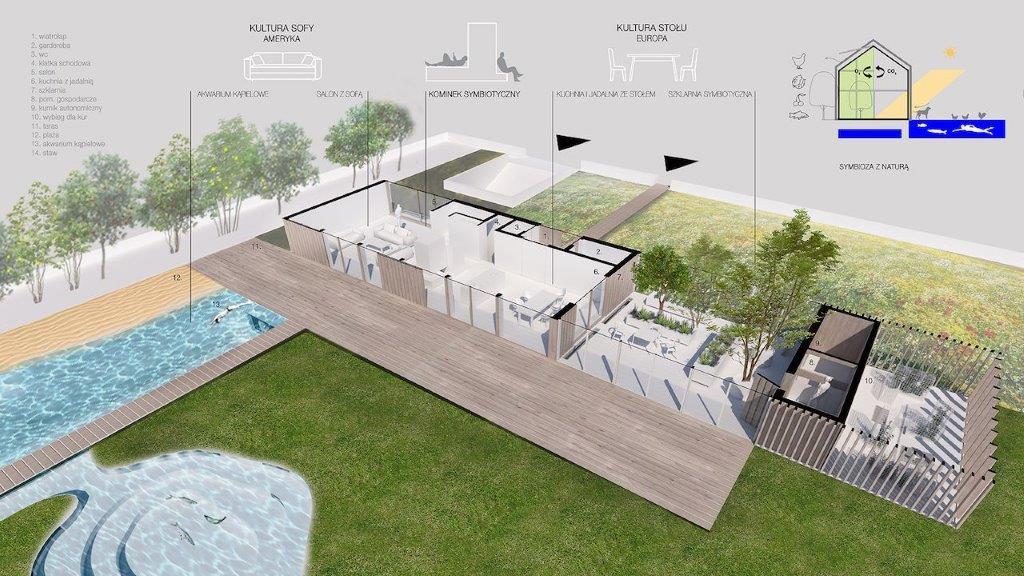 Dom Symbiotyczny projekt BXBstudio