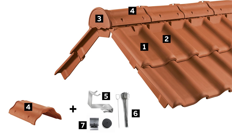 Elementy tworzące w pełni ceramiczną kalenicę są dopasowane pod względem formy i koloru do dachówek połaciowych.