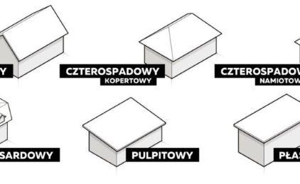 Jaki kształt dachu wybrać?