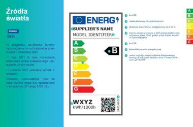 Jak czytać nowe etykiety energetyczne na sprzętach AGD?
